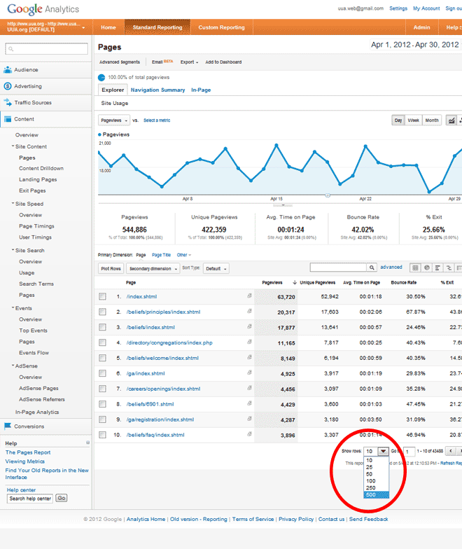 More Rows Screenshot, Google Analytics
