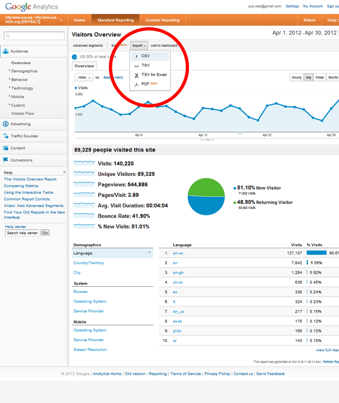 Export Screenshot, Google Analytics