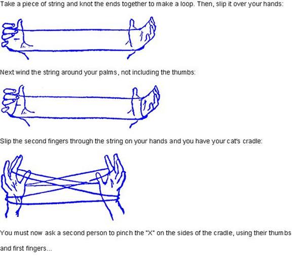 Cats Cradle stuck on essay?