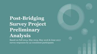 "Title slide of the ""Post-Bridging Survey Project Preliminary Analysis"", by Emily Parker"