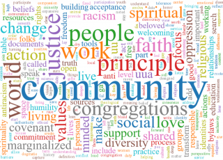 "Word cloud made from the ideas shared during GA 2018 General Session VI discussions on ""Together We Are Called."" The biggest word is ""Community."""
